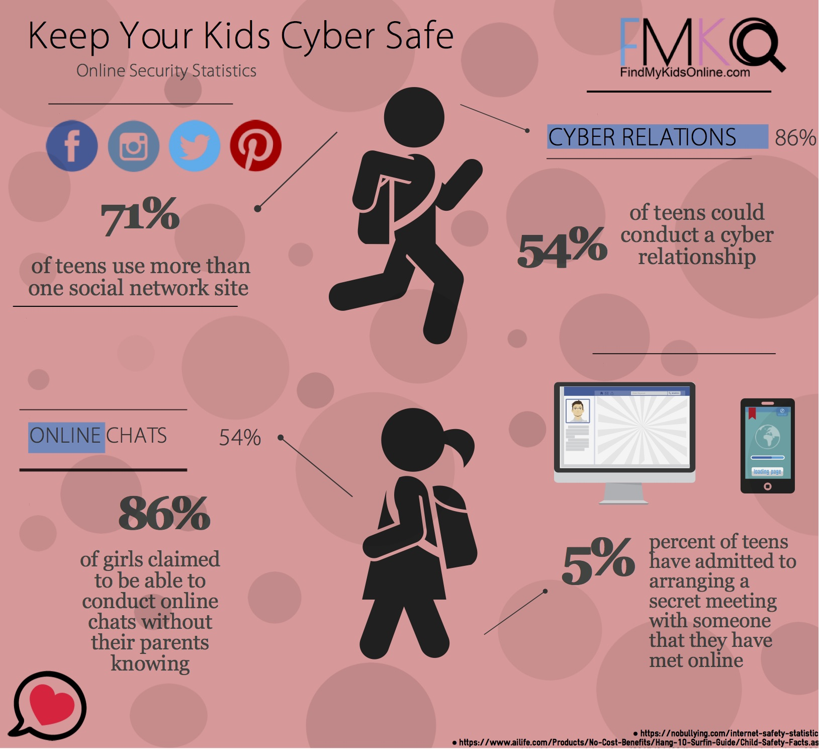 Keeping Your Child Safe >> Keeping Your Kids Safe Online
