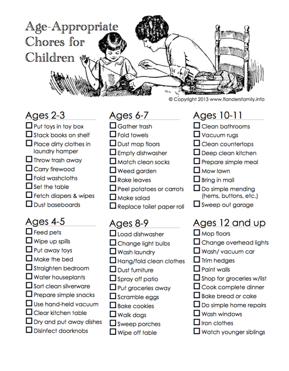 Kid Chores by Age